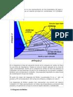 Diagrama h s