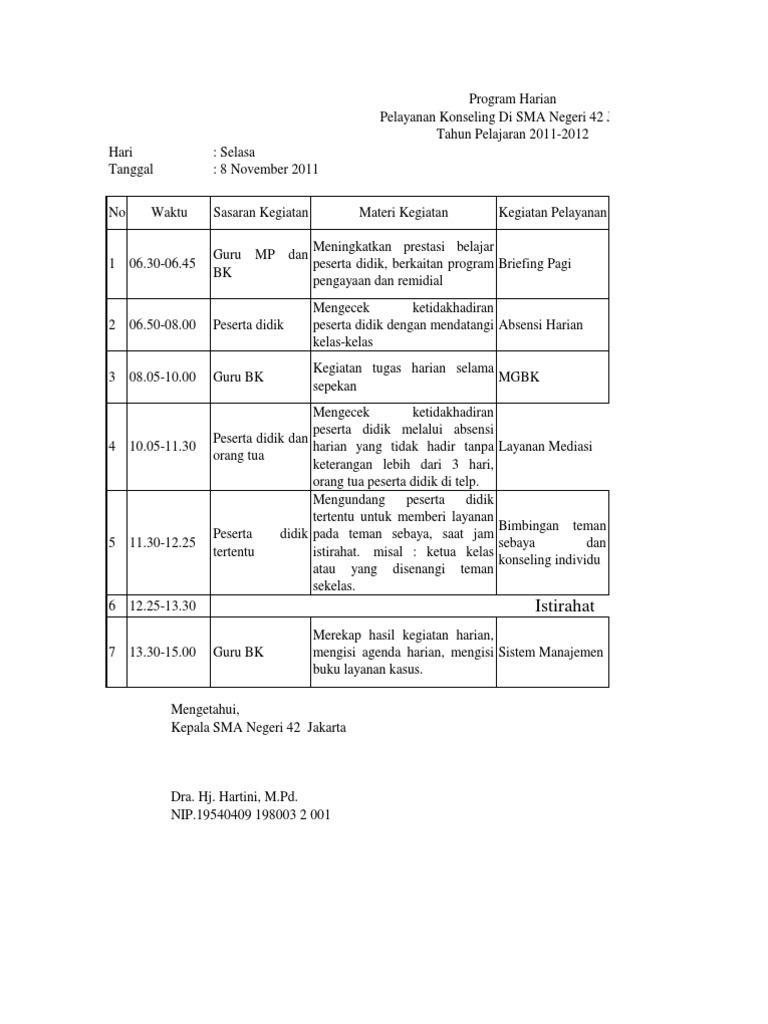 Laporan Pelaksanaan Program Bk Smp Seputar Laporan