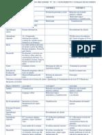 Planificacion 23de Abril 2012 (Reparado)