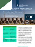 Project Uitgelicht - CO2 Balanswoningen