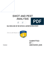 Abhishek Swot and Pest