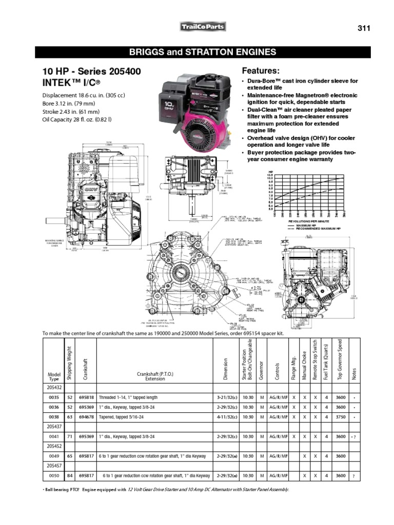 Stunning Briggs And Stratton Engine Schematic Images - Wiring ...