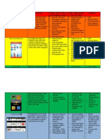 Apps for Reading Task Analysis Chart