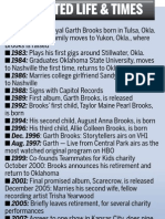 Garth Brooks Timeline and Accolades