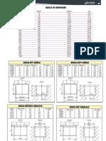 Tabela Roscas NPT,BSP
