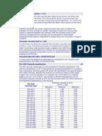 Oil Grades for BearingDynamic Viscosity