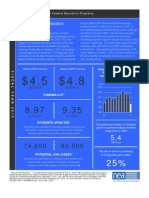 Impact of Sequestration on Federal Education Programs Reformatted 06-26-12[1]