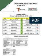 CAMPEONATO INVITACIONAL DE VOLEIBOL ARENA OCAÑA