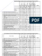 Institutes Information
