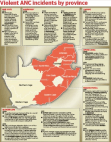 Violent ANC incidents by province