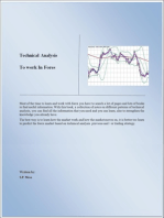 Technical Analysis To Work In Forex
