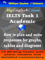 IELTS Task 1 Academic