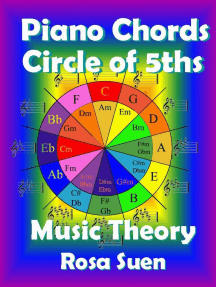 Music Theory - Piano Chords Theory - Circle of 5ths: Learn Piano With Rosa