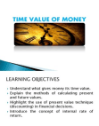 Learning Objectives - Time Value of Money