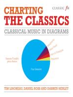 Charting the Classics