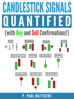 Candlesticks Signals Quantified (with Buy and Sell Confirmations)
