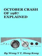 October Crash of 1987 Explained