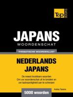 Thematische woordenschat Nederlands-Japans