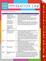 Immigration Law (Speedy Study Guides)