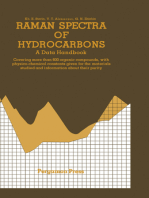 Raman Spectra of Hydrocarbons