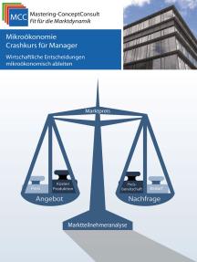 Mikroökonomie Crashkurs für Manager: Wirtschaftliche Entscheidungen mikroökonomisch ableiten