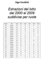 Estrazioni del lotto dal 2000 al 2009 suddivise per ruota