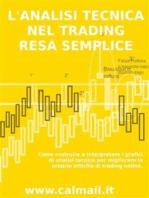 L'analisi tecnica nel trading resa semplice. Come costruire e interpretare i grafici di analisi tecnica per migliorare la propria attività di trading online.