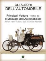 Gli albori dell'automobile - Principali vetture