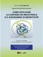 Come applicare la contabilità industriale e il diagramma di redditività