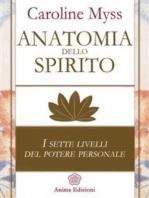 Anatomia dello spirito