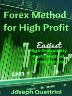 Forex Method for High Profit