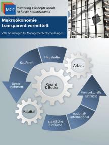Makroökonomie transparent vermittelt: VWL Grundlagen für Managemententscheidungen