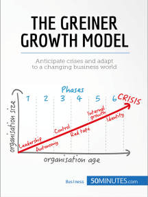 The Greiner Growth Model: Anticipate crises and adapt to a changing business world