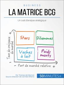 La matrice BCG: Un outil d'analyse stratégique