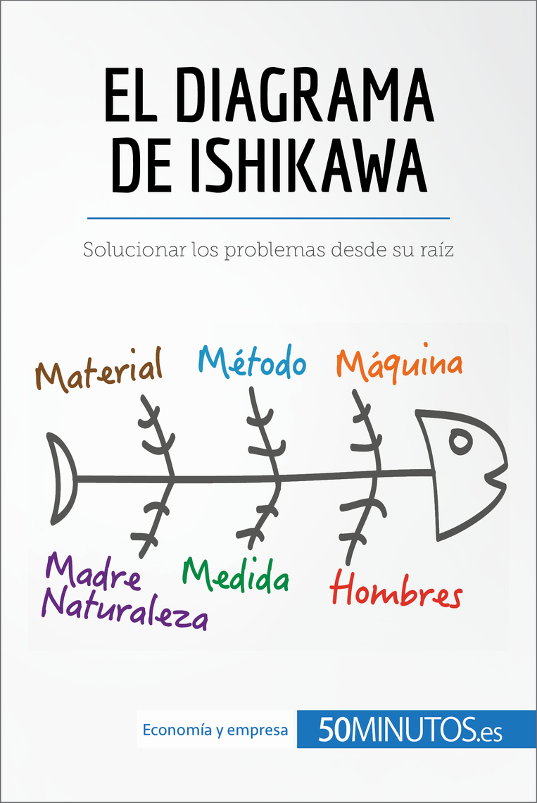 El Diagrama De Ishikawa By 50minutos - Book