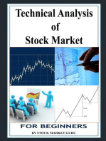 Technical Analysis of Stock Market for Beginners