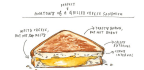 An Illustrated Guide To Master The Elements Of Cooking — Without Recipes
