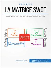 La Matrice SWOT: Élaborer un plan stratégique pour votre entreprise