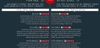 Honor 9 vs OnePlus 5