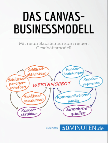 Das Canvas-Businessmodell: Mit neun Bausteinen zum neuen Geschäftsmodell