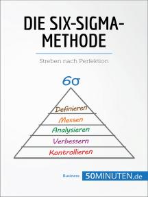 Die Six-Sigma-Methode: Streben nach Perfektion