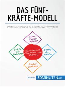 Das Fünf-Kräfte-Modell: Porters Erklärung des Wettbewerbsvorteils