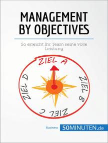 Managament by Objectifs: So erreicht Ihr Team seine volle Leistung