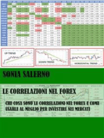 Le correlazioni nel Forex