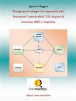 Manager per lo Sviluppo e la Competitività delle Destinazioni Turistiche (MSC-DT): Requisiti di conoscenza, abilità e competenza.