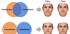 Ideas About Personality Skew How We Judge Faces