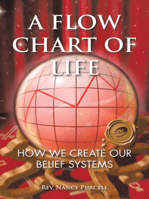 A Flow Chart of Life: How We Create Our Belief Systems