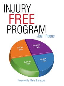 Injury Free Program