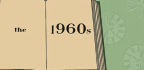 A Century of Reading