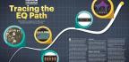 Tracing the EQ Path